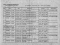 Lesrooster cursus kerkelijke architectuur 1947/1948